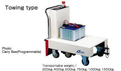 Towing type