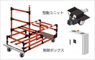 Kit Sales Agv Automated Guided Vehicle Automatic Guided Vehicle System Aichi Machine Techno System Co Ltd