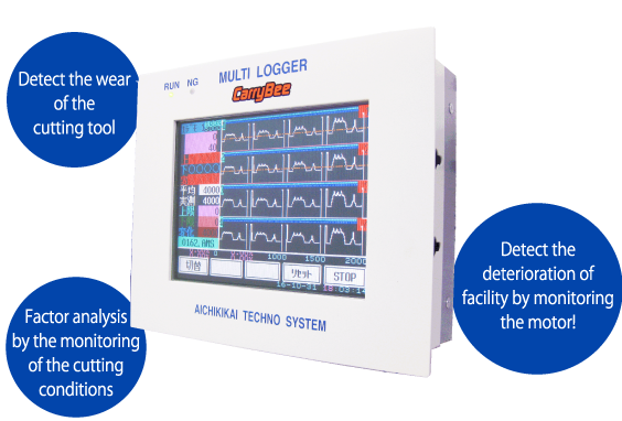 Realize the rationalization and efficiency! Equipment monitoring device (with diagnostic function) Motor sensor AMS500