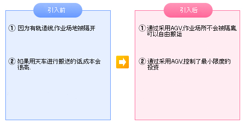 result_06