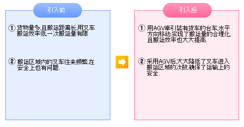 result_07