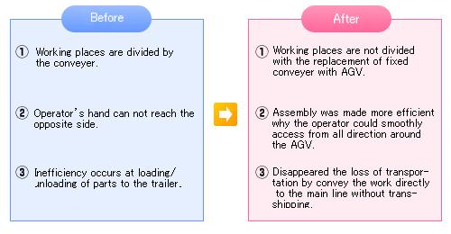 result_english_4